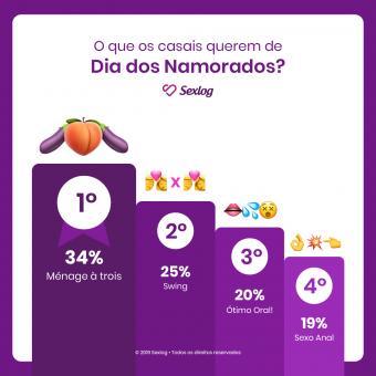 "Brasileiro quer ""Ménage a trois"" de presente no Dia dos Namorados"